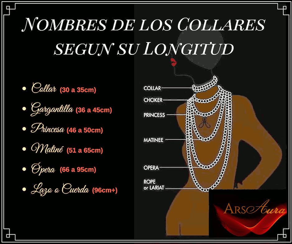 Longitude collars